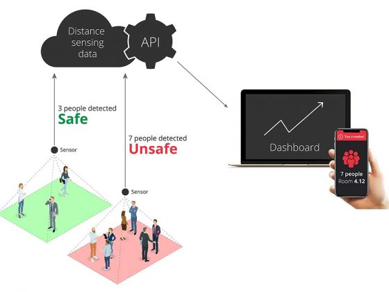 SmartEagle - Infographic Distance Sensor