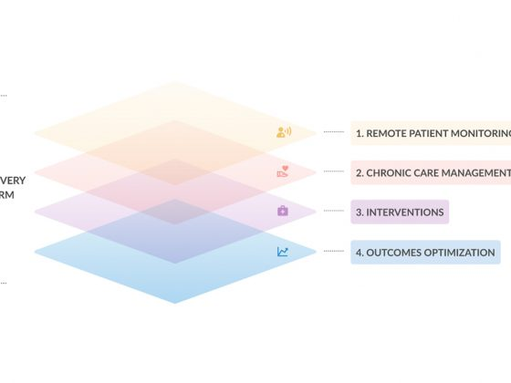 Harmonize care delivery platform