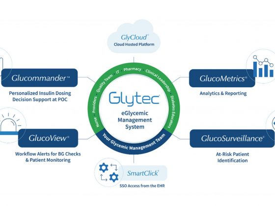 Glucommander - eGlycemic Management System